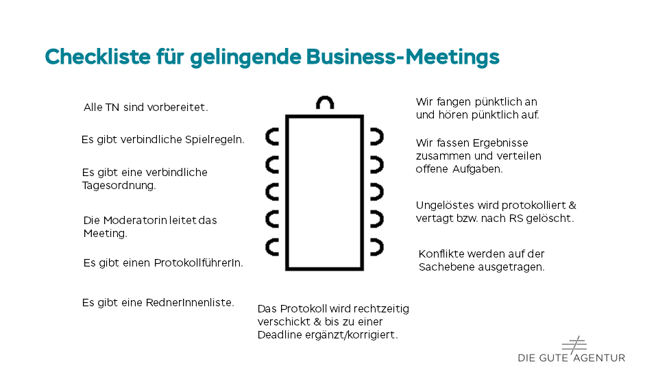 Checkliste für gelingende Business-Meetings